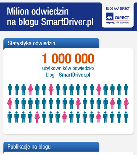 axa_infografika_440x500